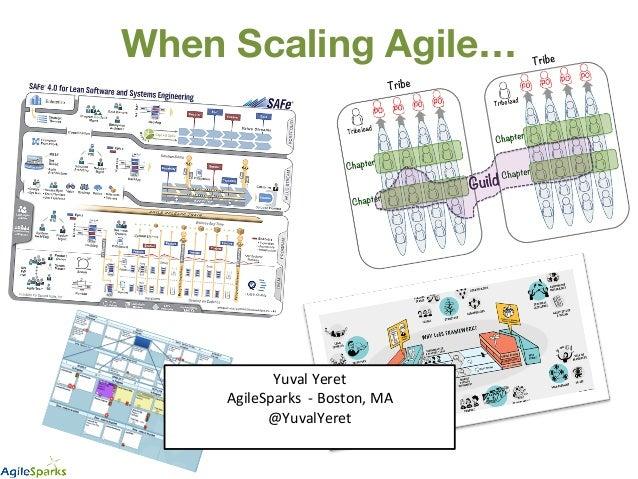 When Scaling Agile… Yuval  Yeret   AgileSparks    -‐  Boston,  MA   @YuvalYeret