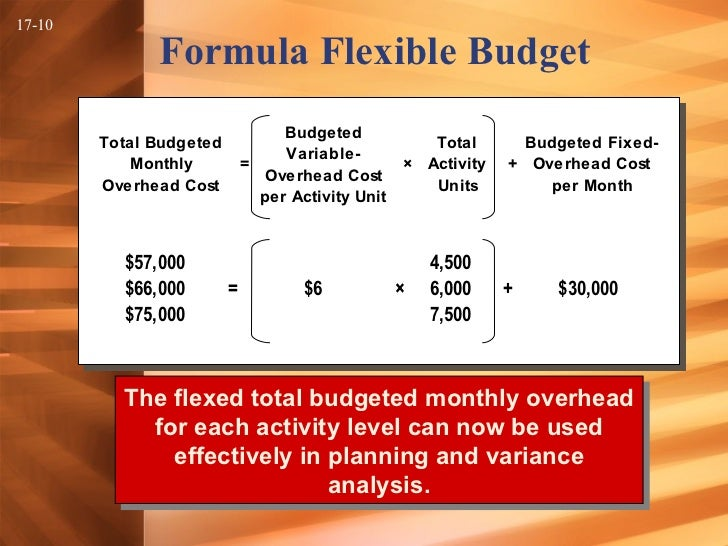 Flexible budgets & overhead costs