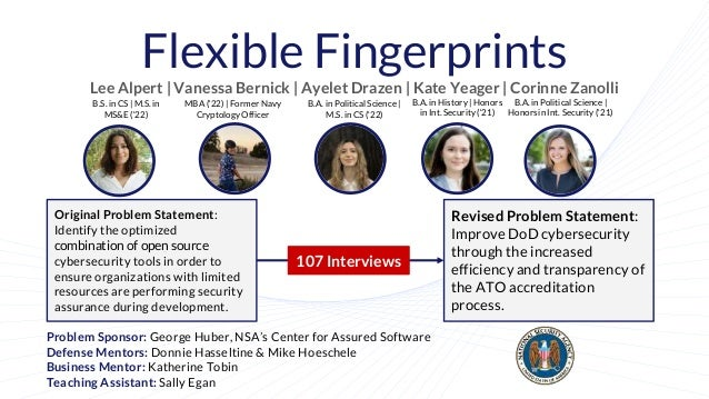 Flexible Fingerprints Lee Alpert | Vanessa Bernick | Ayelet Drazen | Kate Yeager | Corinne Zanolli Original Problem Statem...