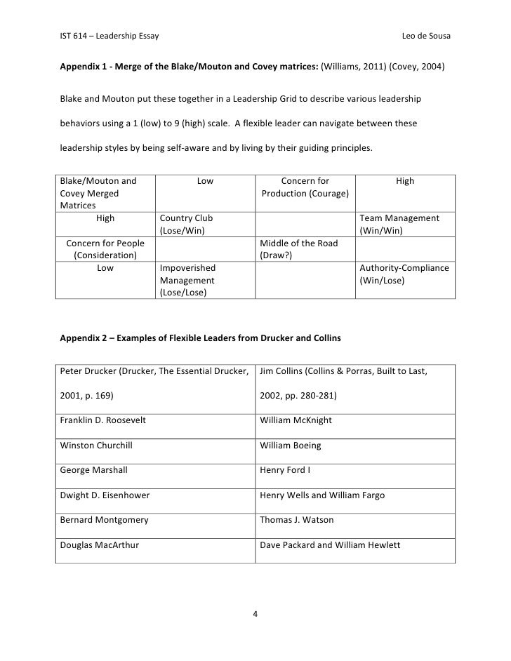 can leaders be flexible essay Homepage free samples  leadership reflection essay  the latter will help students to be flexible,  principles and practices for tomorrows' leaders.
