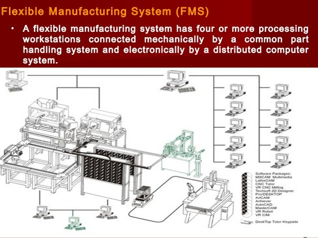 flexible manufactoring system