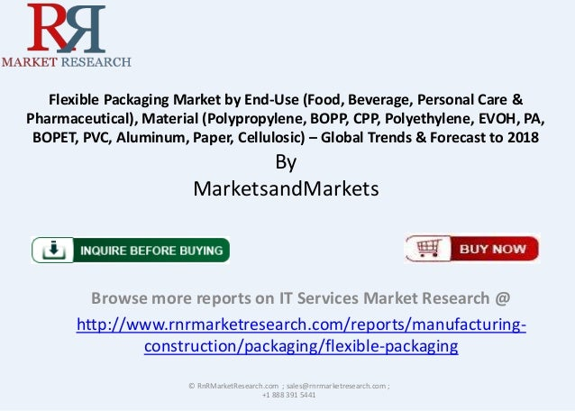 Flexible Packaging Market by End-Use (Food, Beverage, Personal Care & Pharmaceutical), Material (Polypropylene, BOPP, CPP,...