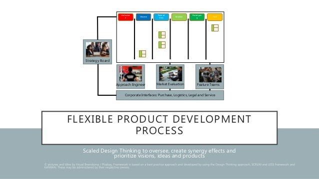 FLEXIBLE PRODUCT DEVELOPMENT PROCESS Scaled Design Thinking to oversee, create synergy effects and prioritize visions, ide...