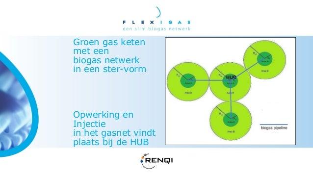 Biogas transport      Energie      Compressor                   Embodied      Financieel   Compressor                   Bi...