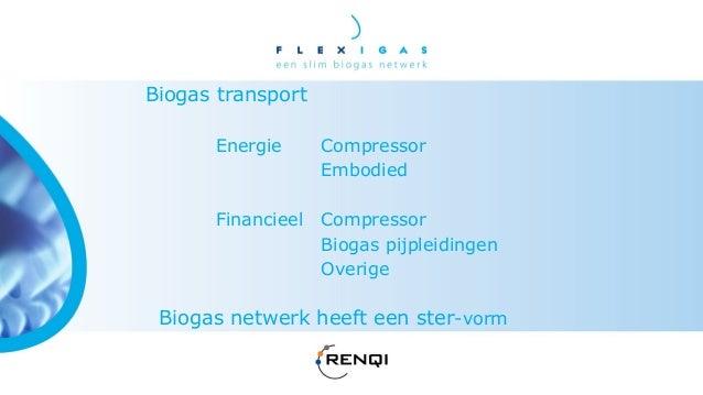 Biogas transport, enige waardenKosten HDPE pijpleidingen per kmper Nm3 Groen gas equivalent, 30 jaar Capaciteit   Groen ga...