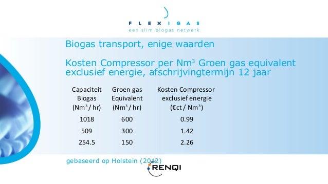 Resultaten:Decentraal produceren van biogasCentraal opwerken en injecterenTotaal geproduceerd Groen gas: 1200 Nm3/hrFinanc...