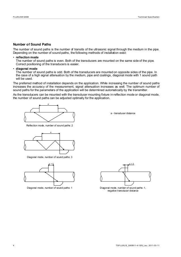 flexim ultrasonic flow meter manual