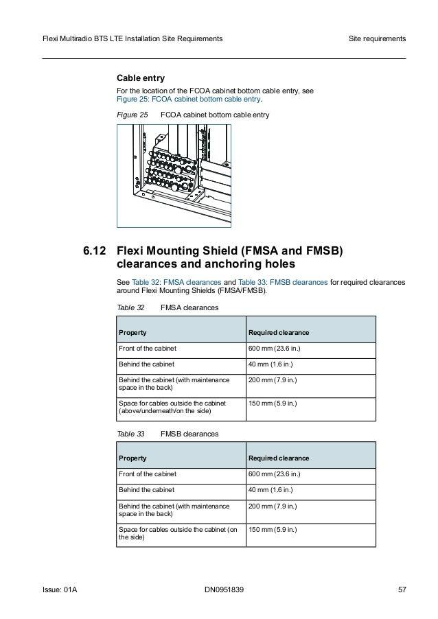 Flexi multiradio bts lte installation site requirements