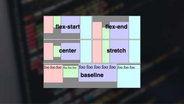 flex flex-grow flex-shrink flex-basis flex: 0 1 auto;