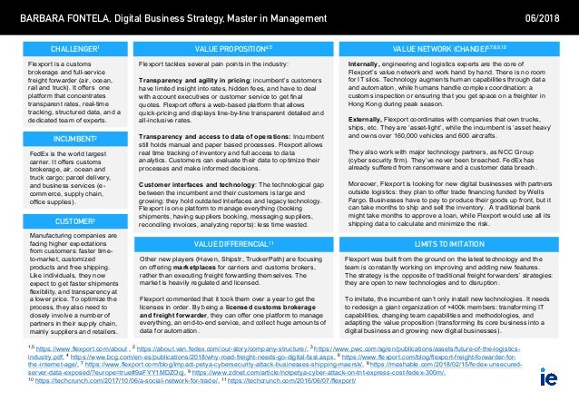 Digital Business Strategy Case: Disruption in the Logistics Industry