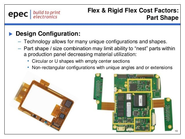 Flex & Rigid-Flex PCB's - Applications and Cost Drivers