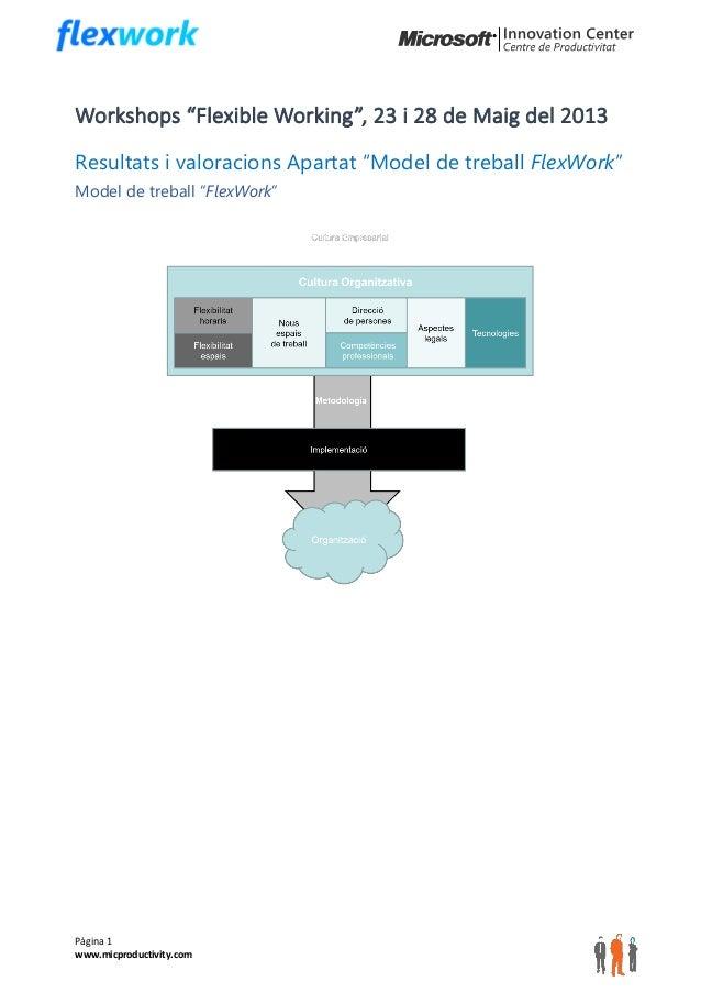 """Pàgina 1www.micproductivity.comWorkshops """"Flexible Working"""", 23 i 28 de Maig del 2013Resultats i valoracions Apartat """"Mode..."""
