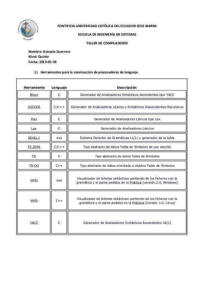 PONTIFICIA UNIVERSIDAD CATÓLICA DEL ECUADOR SEDE IBARRAESCUELA DE INGENIERÍA EN SISTEMASTALLER DE COMPILADORESNombre: Guis...