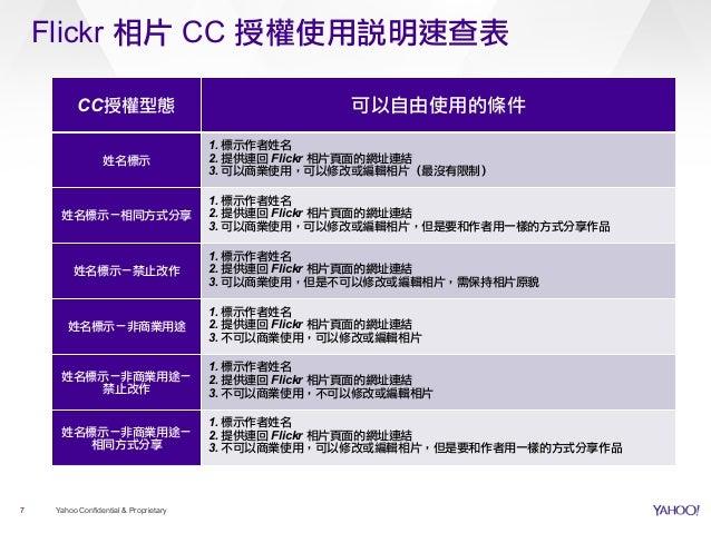 Flickr 相片 CC 授權使用說明速查表 7 Yahoo Confidential & Proprietary CC授權型態 可以自由使用的條件 姓名標示 1. 標示作者姓名 2. 提供連回 Flickr 相片頁面的網址連結 3. 可以商業...