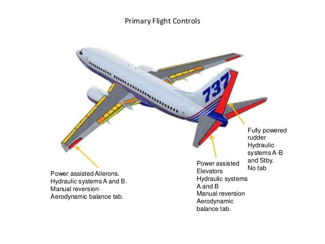 b737 ng flight controls rh slideshare net Flight Manual Cover B-17 Flight Manual
