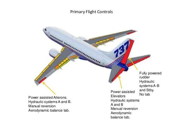 BOEING 737: B737 FLIGHT CONTROL (ATA 27)