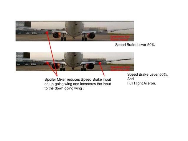 B737 NG Flight controls