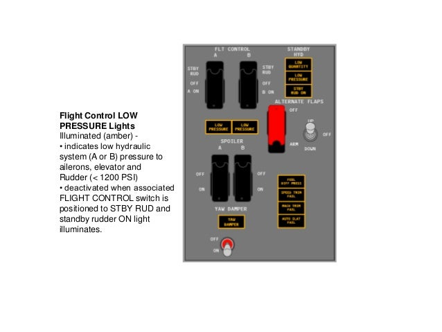 BOEING 737: B737 FLIGHT CONTROL (ATA 27)