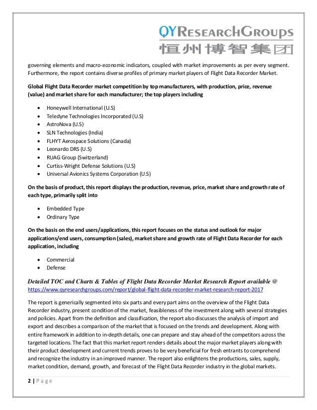 career success essay mba sample
