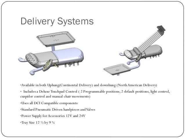 Flight Dental Systems A12 Presentation 2015 Rev 2 0