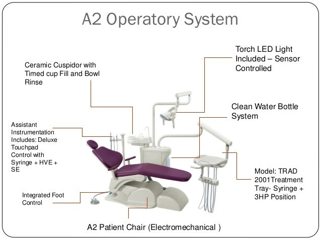 Flight Dental Systems A2 Operatory Presentation 2016 R 2