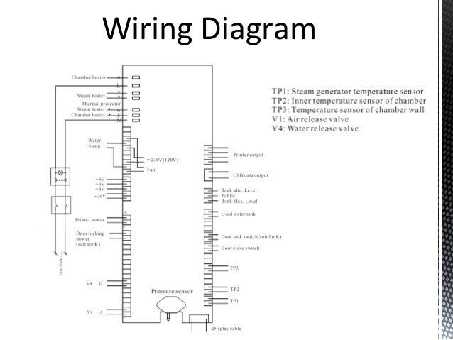 Midmark M11 Wiring Diagram