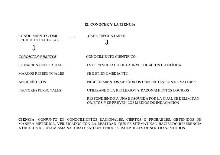 EL CONOCER Y LA CIENCIACONOCIMIENTO COMO              CABE PREGUNTARSEPRODUCTO CULTURALCONDICIONAMIENTOS              CONO...