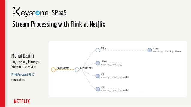 SPaaS Stream Processing with Flink at Netflix Monal Daxini Engineering Manager, Stream Processing FlinkForward 2017 @monal...