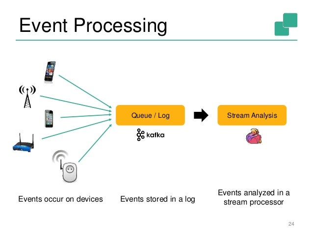 Data Stream Processing With Apache Flink