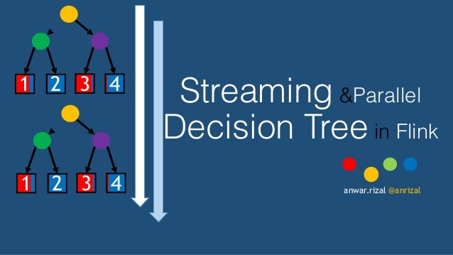 Streaming &Parallel 