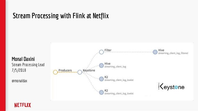 Stream Processing with Flink at Netflix Monal Daxini Stream Processing Lead 7/5/2018 @monaldax
