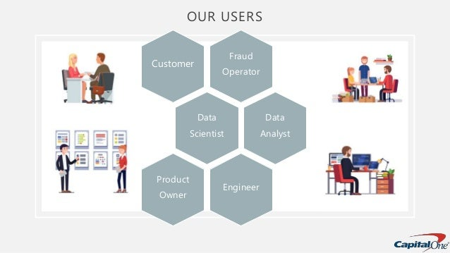 OUR USERS Fraud Operator Customer Data Scientist Data Analyst Engineer Product Owner