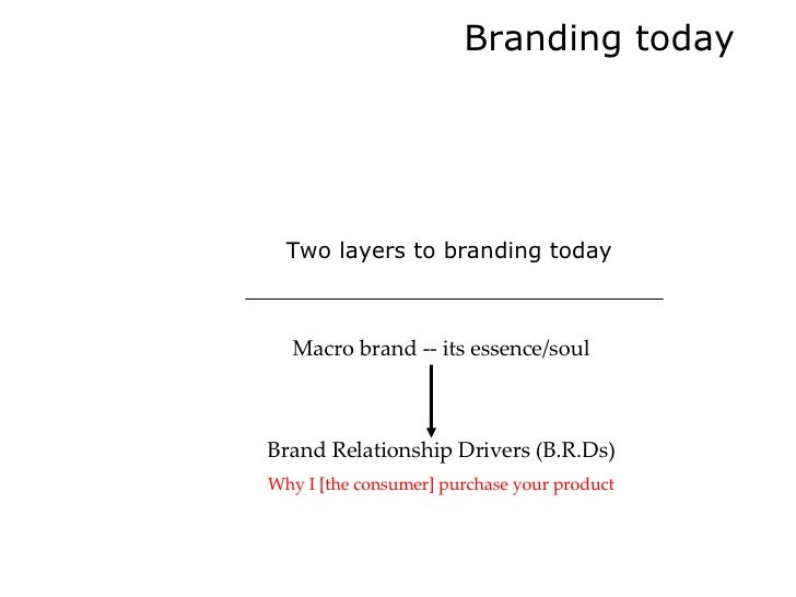 Branding today Macro brand -- its essence/soul Brand Relationship Drivers (B.R.Ds) Why I [the consumer] purchase your prod...