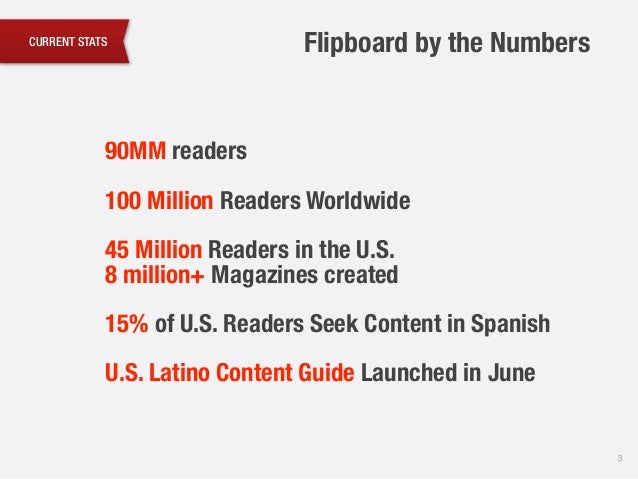 CURRENT STATS 3 Flipboard by the Numbers 90MM readers ! 100 Million Readers Worldwide ! 45 Million Readers in the U.S. 8 m...