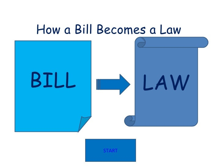 BILL LAW How a Bill Becomes a Law START