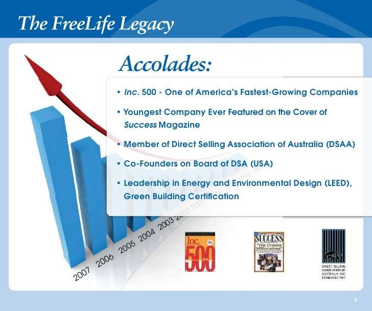 Talk:FreeLife/Archives/2012