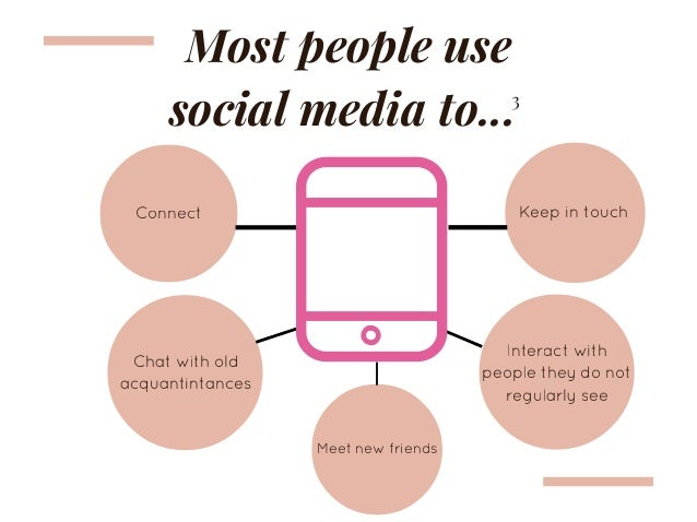 media and its impact on mental The student health and wellbeing  it is written by the  furthermore the report suggested the link between mental health and social media use is.