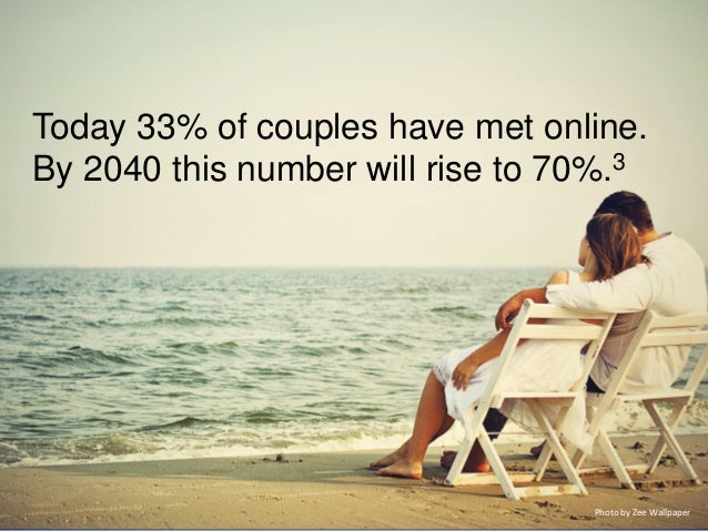 The Effects of Online Dating SlideShare