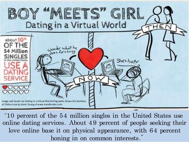 real dating websites uk