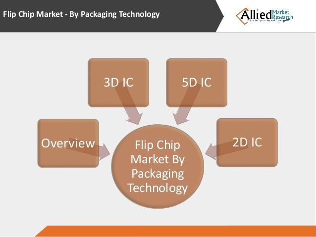 flip chip market and technology trends (heraldkeeper via comtex) -- flip chip technologies market 2018 this report studies the global flip chip technologies market status and forecast, categorizes the global flip chip.