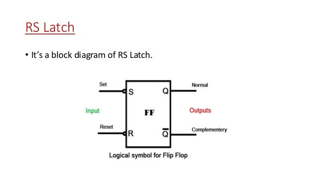 Flip Flop & RS Latch