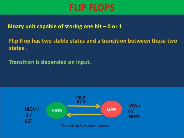 FLIP FLOPS Binary unit capable of storing one bit – 0 or 1 Flip Flop has two stable states and a transition between these ...