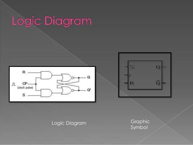 What are flip flops and its types logic diagram graphic symbol ccuart Image collections