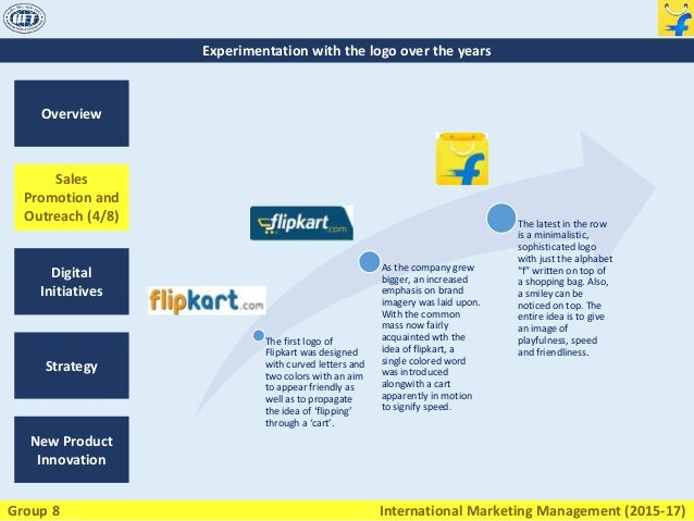 product and brand management strategy for flipkart marketing essay Your company brand is your mark of distinction it's what sets you apart from your competitors when you establish and adhere to a brand management strategy, your level of commitment reassures.