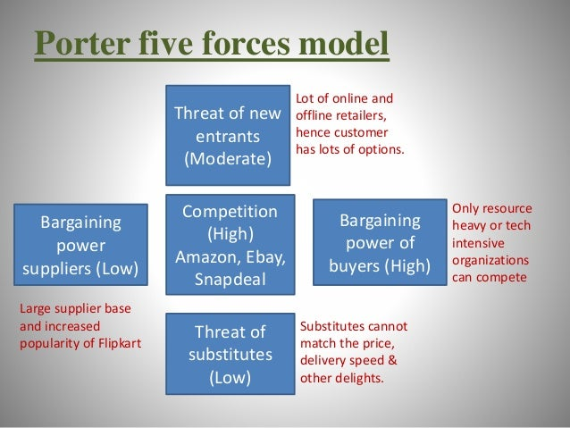 porters 5 forces analysis on volkswagen Check out our top free essays on porter 5 forces volkswagen to help you write your own essay.