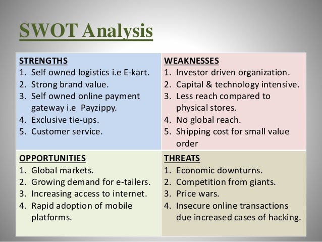 swot analysis of flipkart com Includes : about the company : flipkart acquisitions challenges faced by the company swot analysis marketing strategy used flipkart's success mantra  marketi.