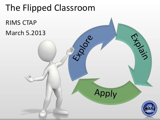 The Flipped ClassroomRIMS CTAPMarch 5.2013
