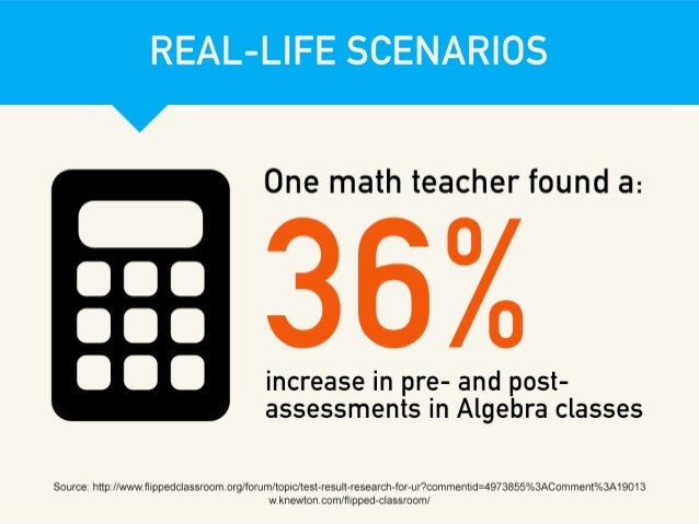 One math teacher found a:   36%  increase in pre- and post- assessments In Algebra classes     Source.  http: //www. flipp...