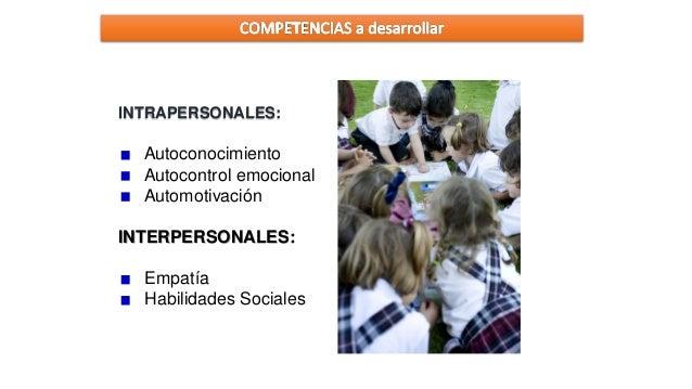 INTRAPERSONALES: AutoconocimientoAutocontrol emocionalAutomotivaciónINTERPERSONALES: EmpatíaHabilidades Sociales