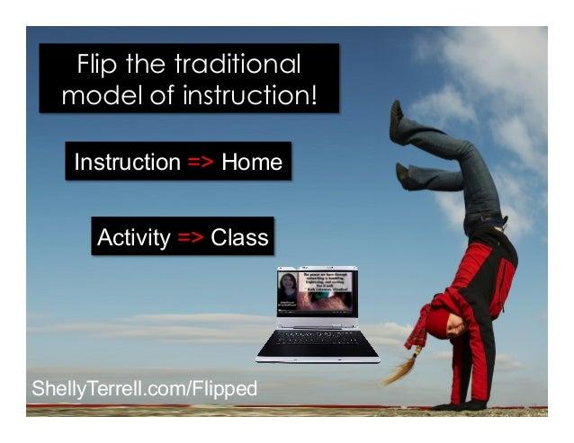 Flipping Instruction for Struggling Students Slide 3